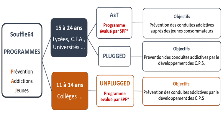 prevention-addictions-jeunes